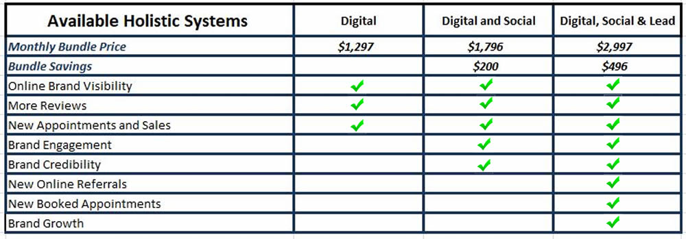 Monthly System Pricing